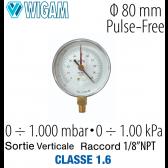Vacuomètre à cadran PF80/VR1